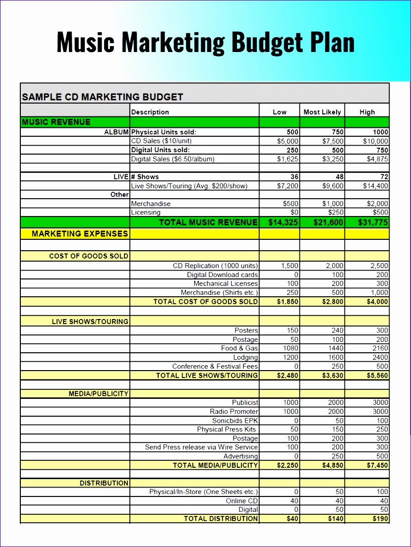 Strategy Plan Template Word Unique 8 Workflow Template Excel Exceltemplates Exceltemplates