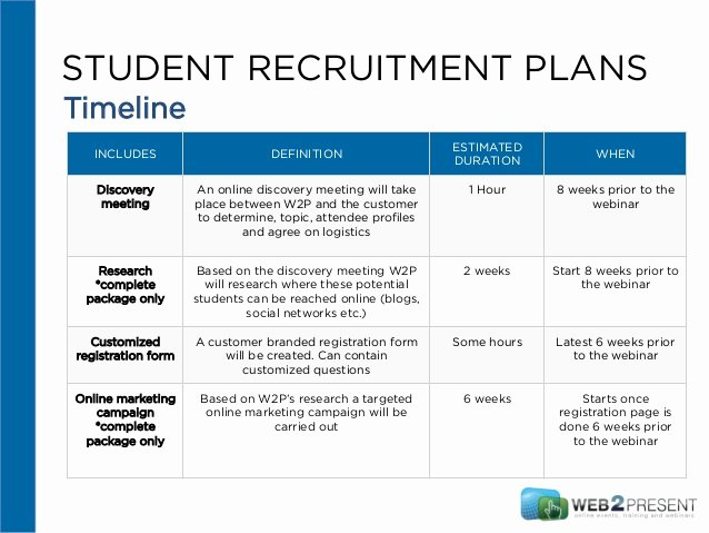 Student Recruitment Plan Template Beautiful Student Recruitment Process Brief
