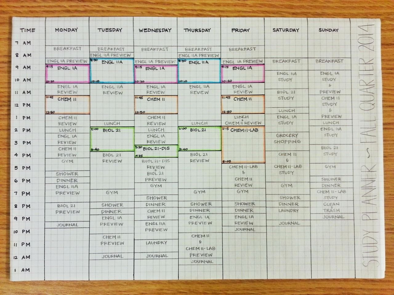 Study Plan Template for Students Beautiful Studyforwhatmatters Updated Study Schedule Study