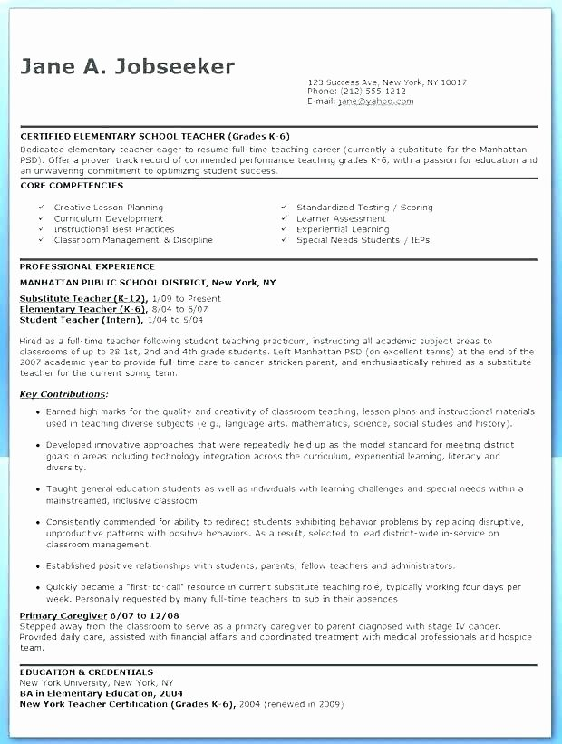 Substitute Lesson Plan Template Luxury Free Substitute Teacher Lesson Plan Template High School