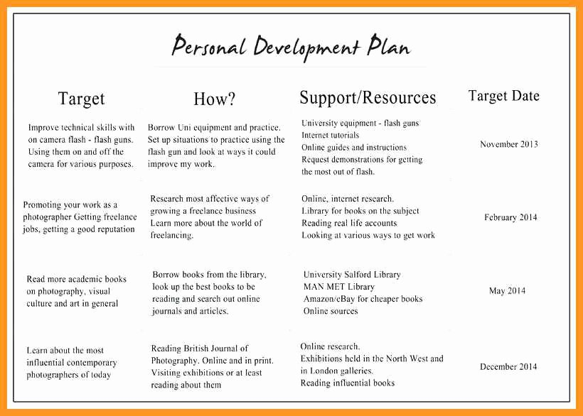 Teacher Improvement Plan Template Beautiful 10 11 Professional Development Plan Samples