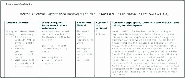 Teacher Improvement Plan Template Beautiful Sample Performance Improvement Plan form Template Free for