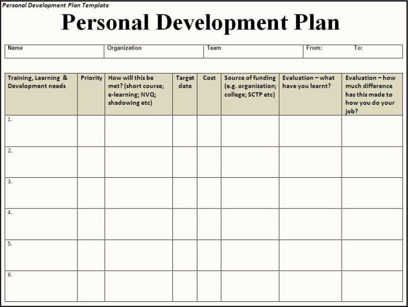 Teacher Improvement Plan Template Elegant 6 Free Personal Development Plan Templates Excel Pdf formats