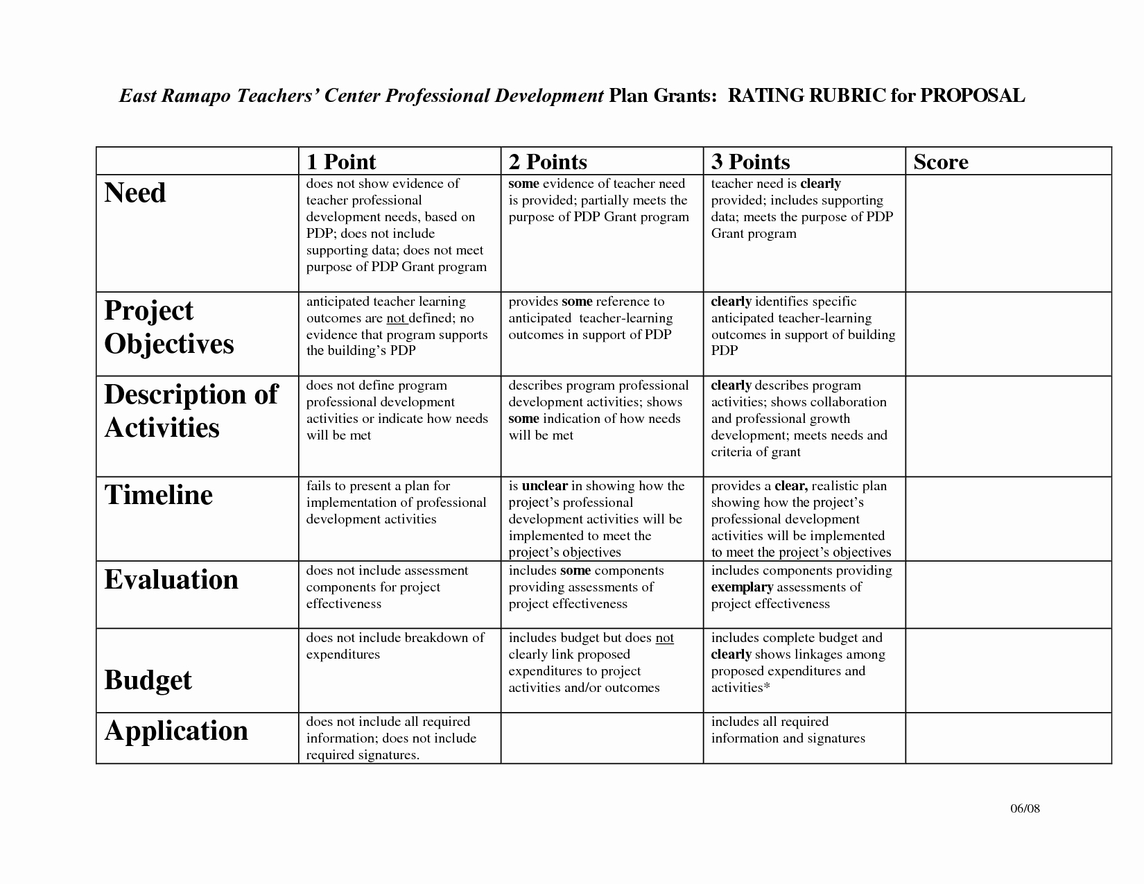 Teacher Improvement Plan Template Unique 002 Plan Template Individual Professional Development for