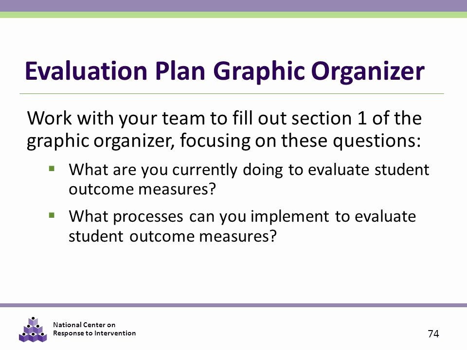 Team Lesson Plan Template Fresh Team Lesson Plan Template