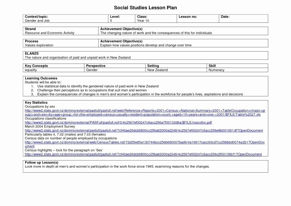 Team Lesson Plan Template Luxury Team Lesson Plan Template Knox County Team Lesson Plan