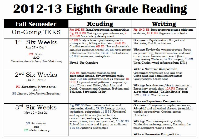 Teks Lesson Plan Template Fresh Lesson Planning & Classroom Ideas