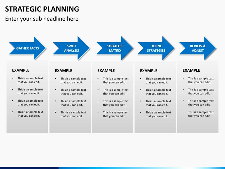 Template for Strategic Plan New Strategic Planning Powerpoint Template