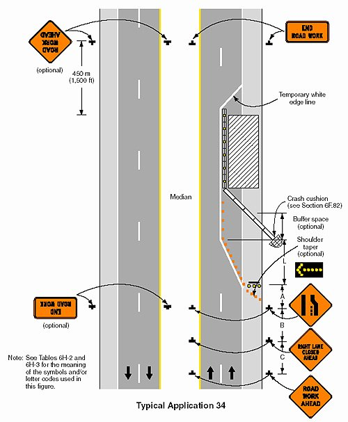 Temporary Traffic Control Plan Template Luxury Safe and Effective Use Of Law Enforcement Personnel In