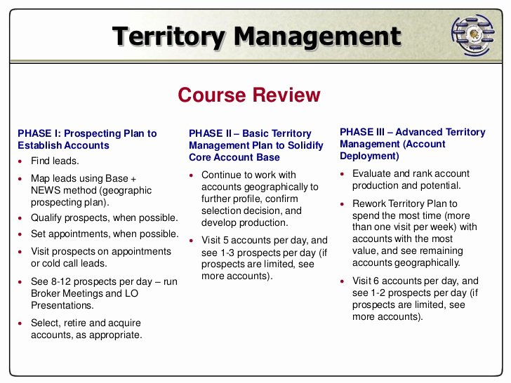 Territory Management Plan Template Best Of Territory Management