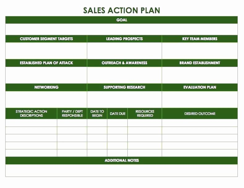 Territory Management Plan Template Fresh Sales Management Plan Template Territory Business Plan