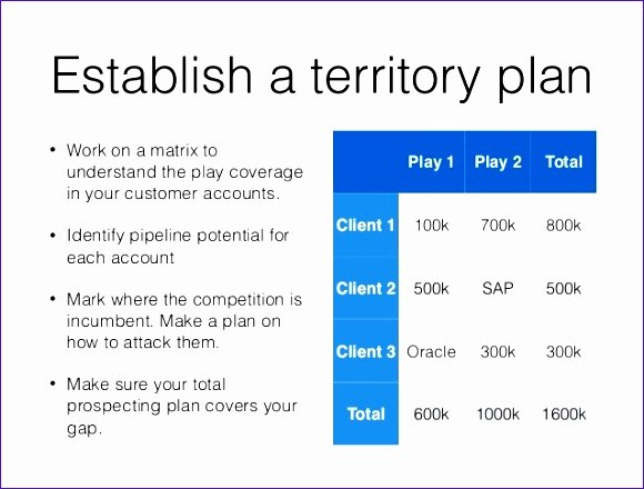 Territory Management Plan Template Lovely 10 30 60 90 Plan Template Excel Exceltemplates