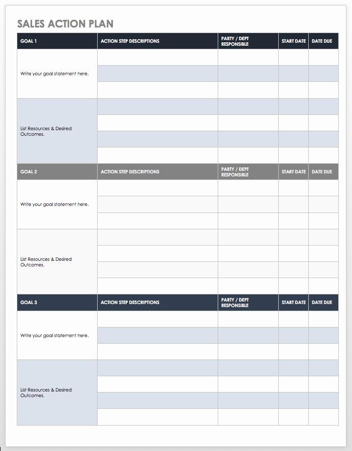 Territory Management Plan Template Unique Free Action Plan Templates Smartsheet