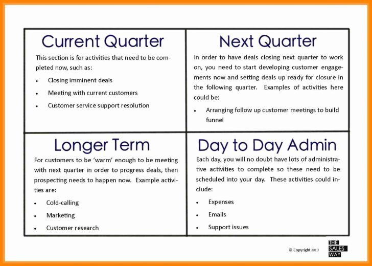 Territory Sales Plan Template Best Of Sales Territory Plan Template Brilliant Ideas Sample