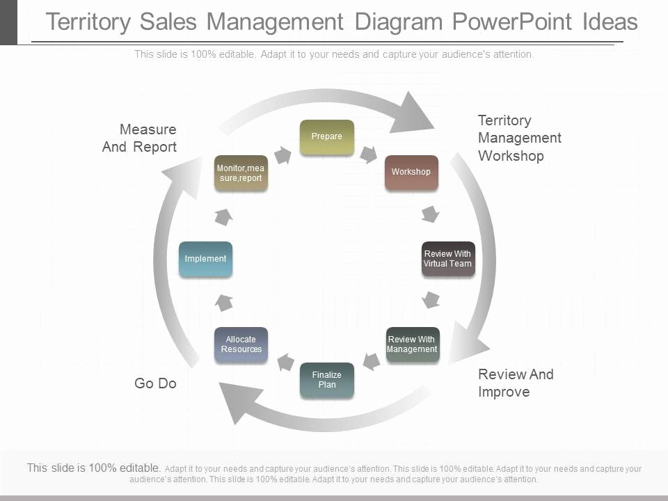 Territory Sales Plan Template Luxury Present Territory Sales Management Diagram Powerpoint
