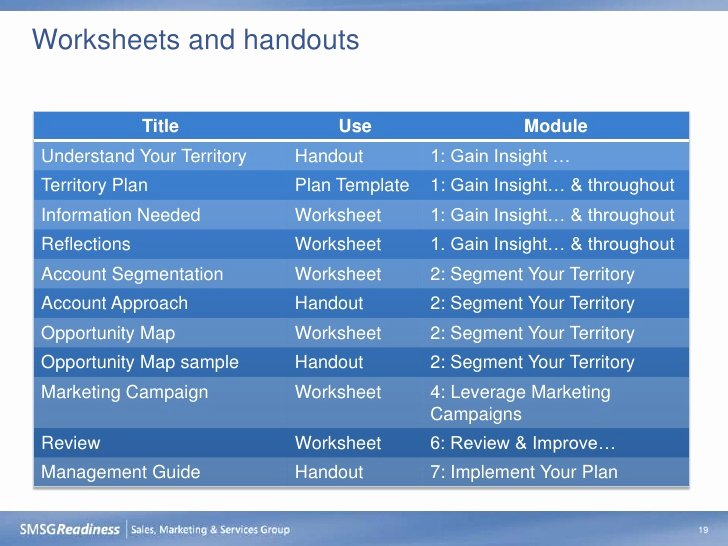 Territory Sales Plan Template New Territory Management for Inside Sales T3