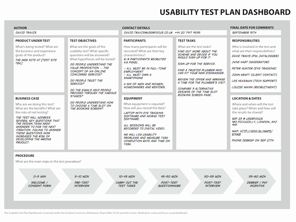 Test Plan Document Template Elegant the 1 Page Usability Test Plan – David Travis – Medium