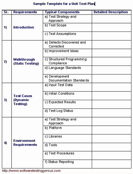 Test Plan Document Template Fresh Test Plan Template