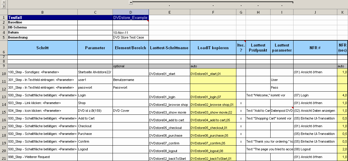 Test Plan Template Excel Beautiful Test Plan Template Excel