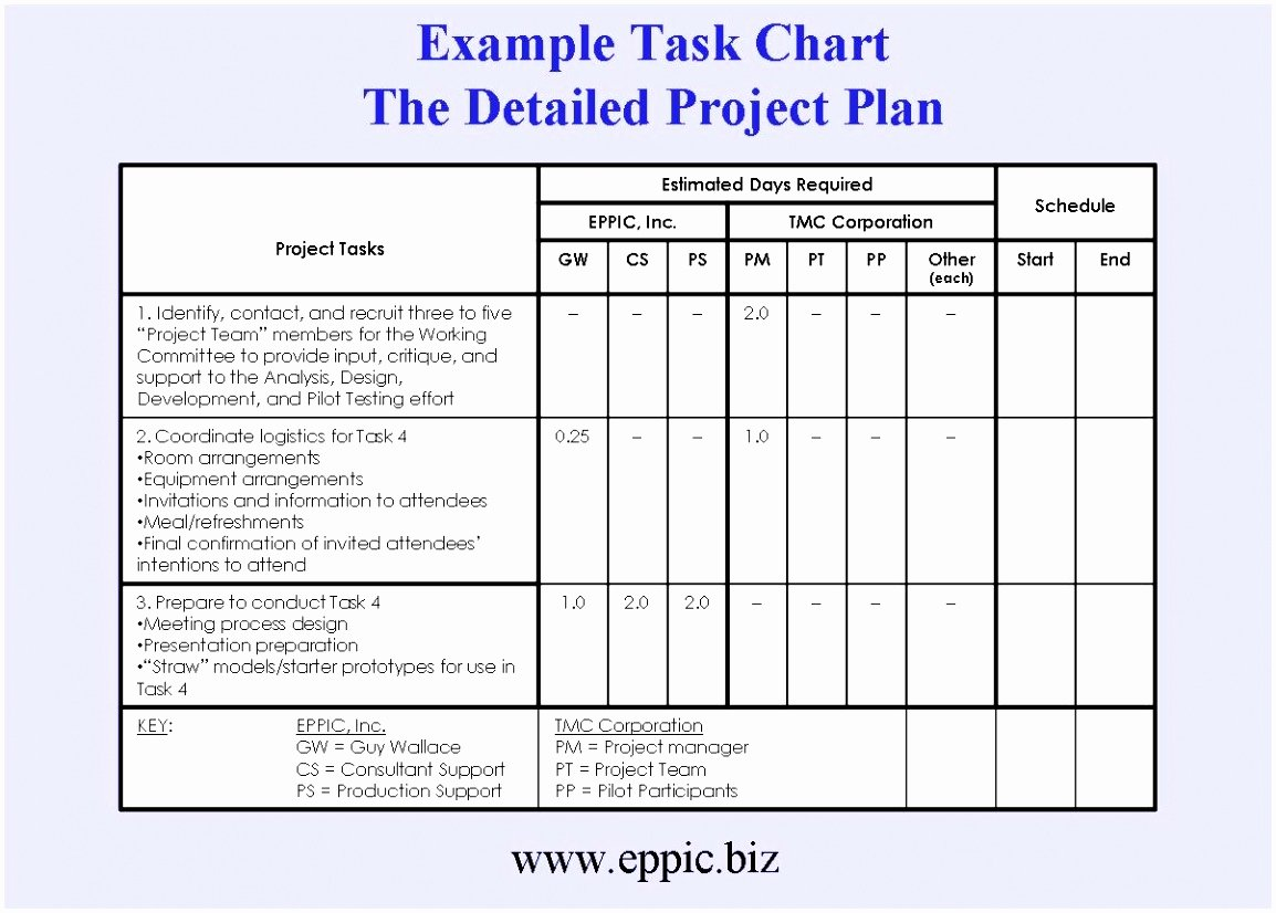 Test Plan Template Excel Unique 7 Basic Test Plan Template Yewau