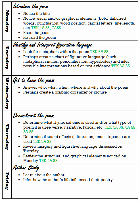 Texas Lesson Plan Template Luxury Mrsmandysager