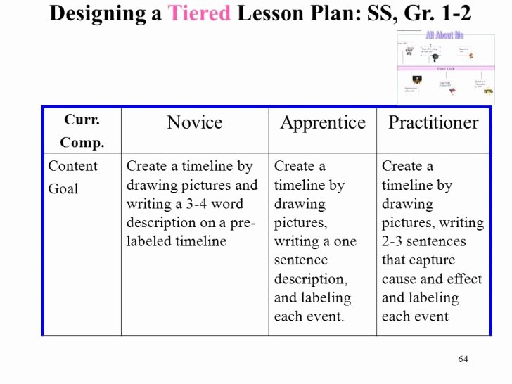 Tiered Lesson Plan Template Awesome Tiered Lesson Plan Template Yourpersonalgourmet