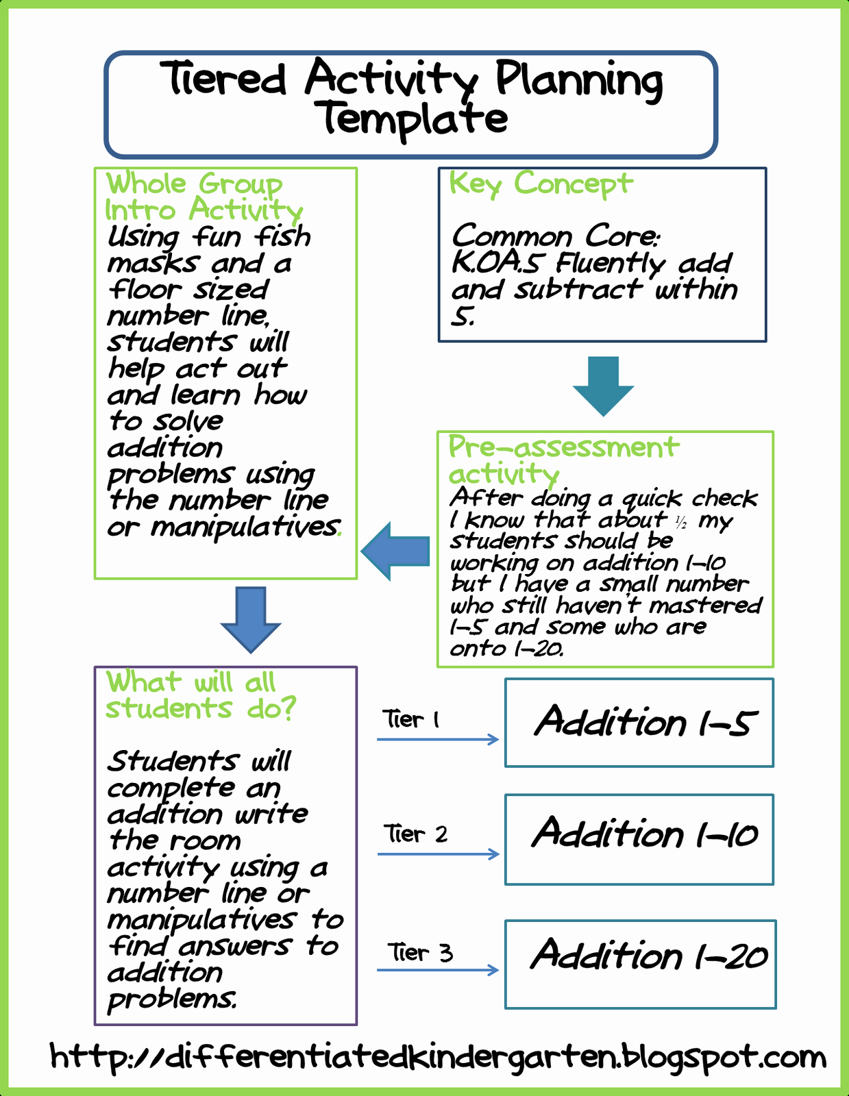 Tiered Lesson Plan Template Inspirational Mrs Miner S Kindergarten Monkey Business Differentiation