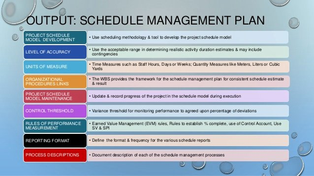 Time Management Plan Template Fresh Pmbok 5th Edition Chapter 6 Project Time Management Summary