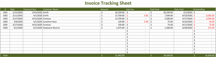 Track Invoices and Payments Excel Awesome Invoice Tracking Template to Track Your Sales and Receivables