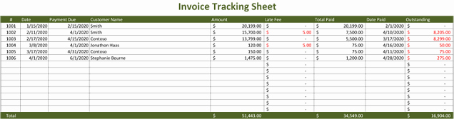 Track Invoices and Payments Excel Luxury Invoice Tracker
