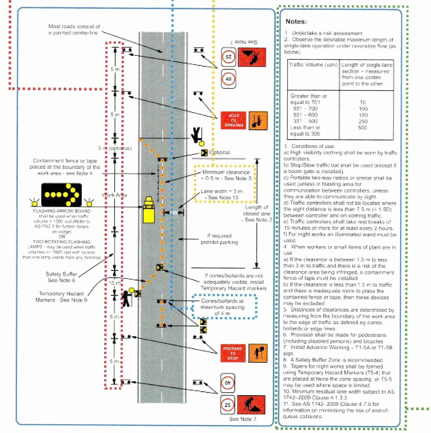 Traffic Control Plan Template Awesome Quality Improvement Plan Template Luxury Perfect Quality