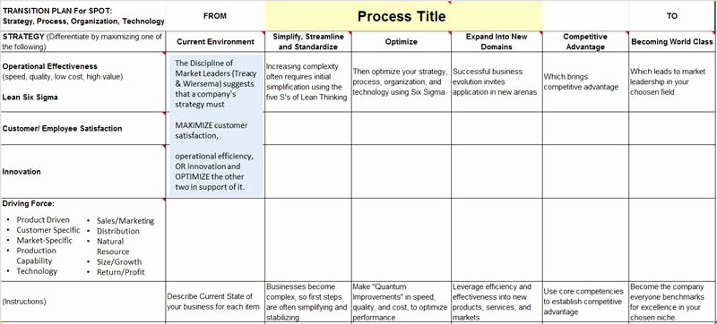 Transition Management Plan Template Beautiful Project Management Transition Plan Template – Transition