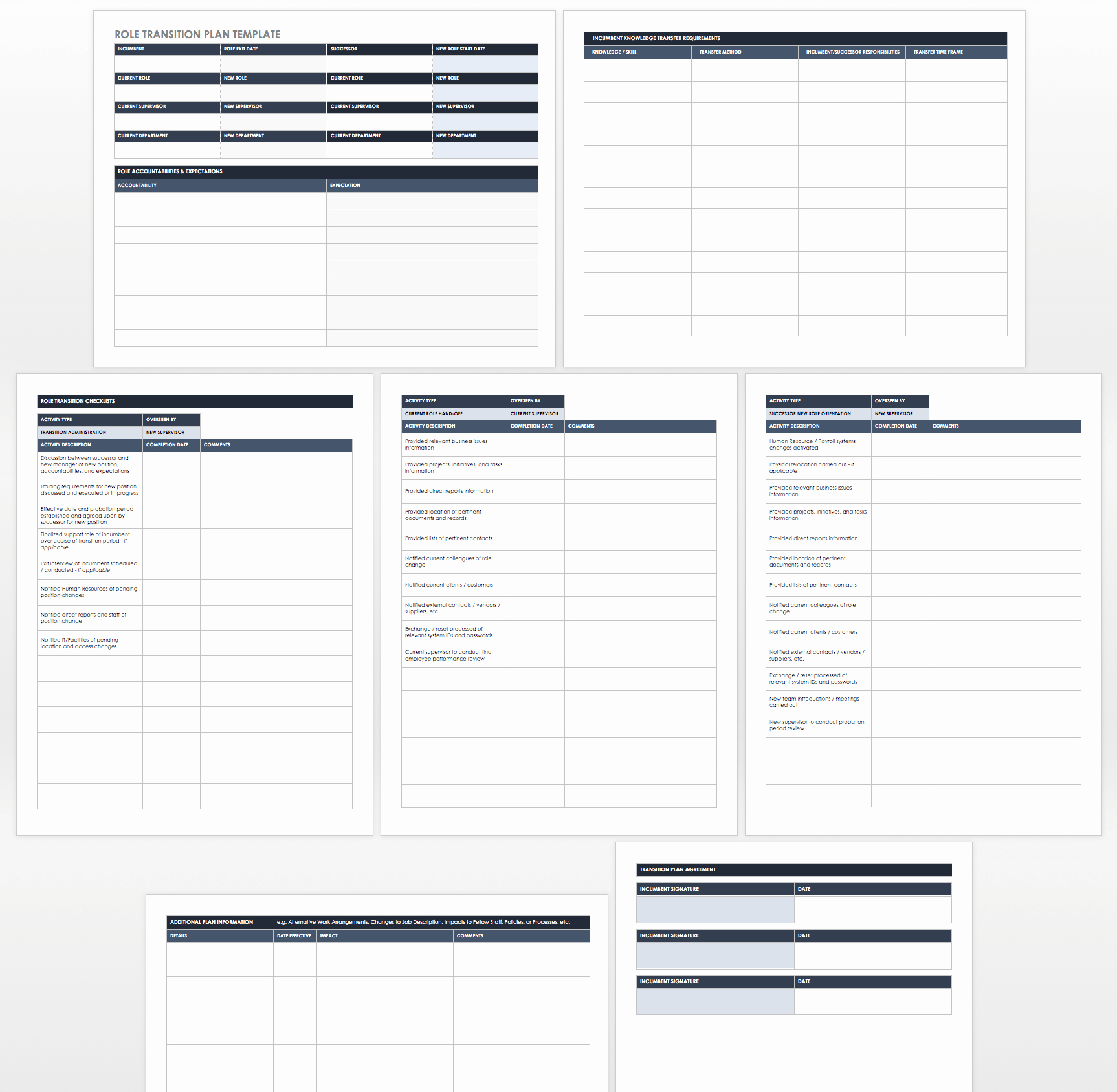 Transition Management Plan Template Lovely Free Business Transition Plan Templates