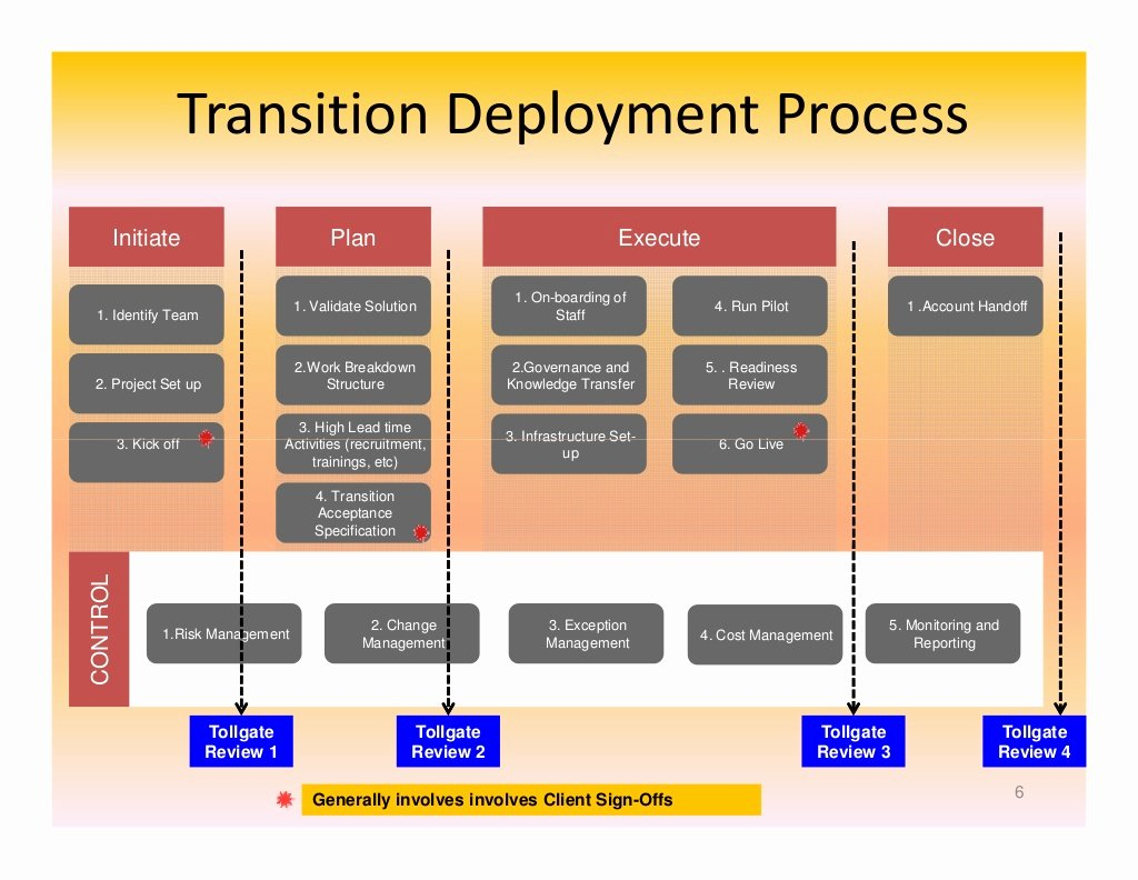 Transition Management Plan Template New It Transition Management An Operational Perspective