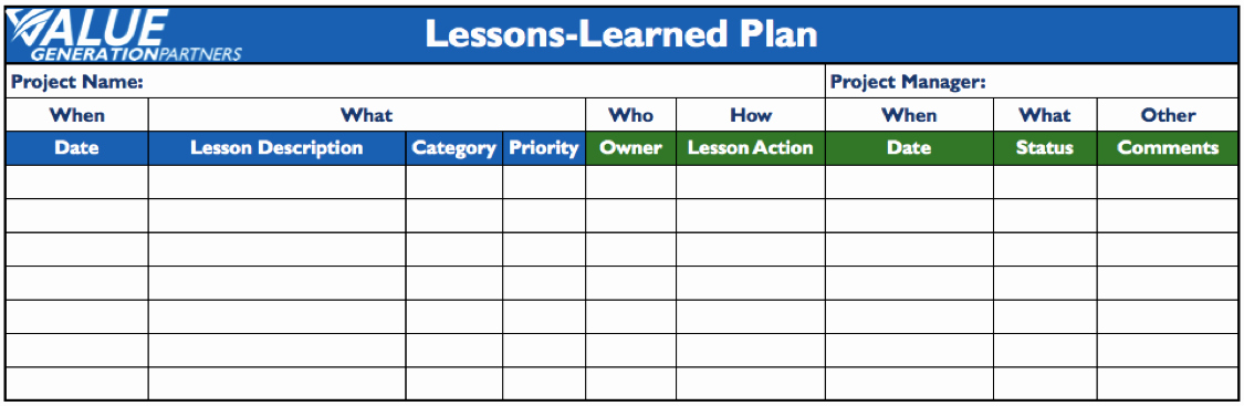 Tutor Lesson Plan Template New Generating Value by Creating A Lessons Learned Plan