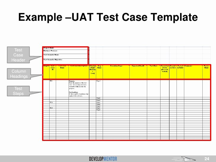 Uat Test Plan Template Lovely Lbelyk by Luanne Belyk