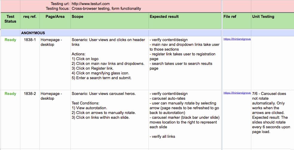 Uat Testing Plan Template Elegant Uat Testing Template Excel