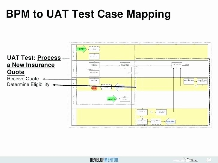Uat Testing Plan Template Inspirational Sample Uat Test Plan Template