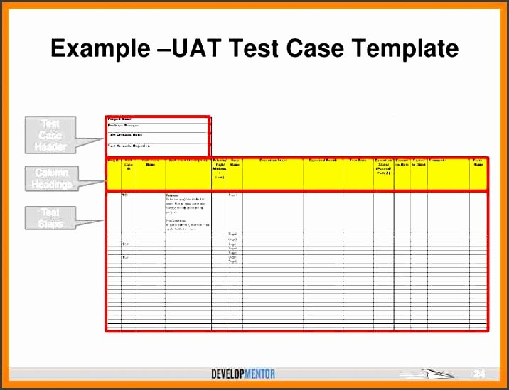 Uat Testing Plan Template Luxury 9 Uat Test Plan Template Sampletemplatess Sampletemplatess