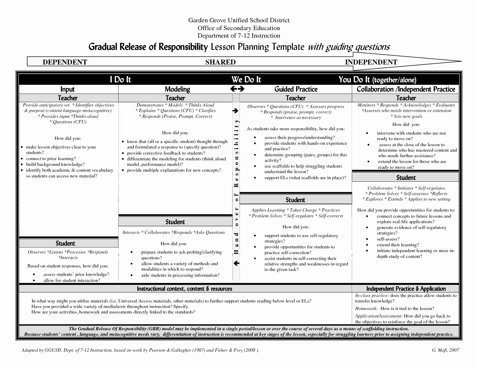 Ubd Lesson Plan Template Best Of Ubd Lesson Plan Template Doc – Ubd Lesson Plan Template