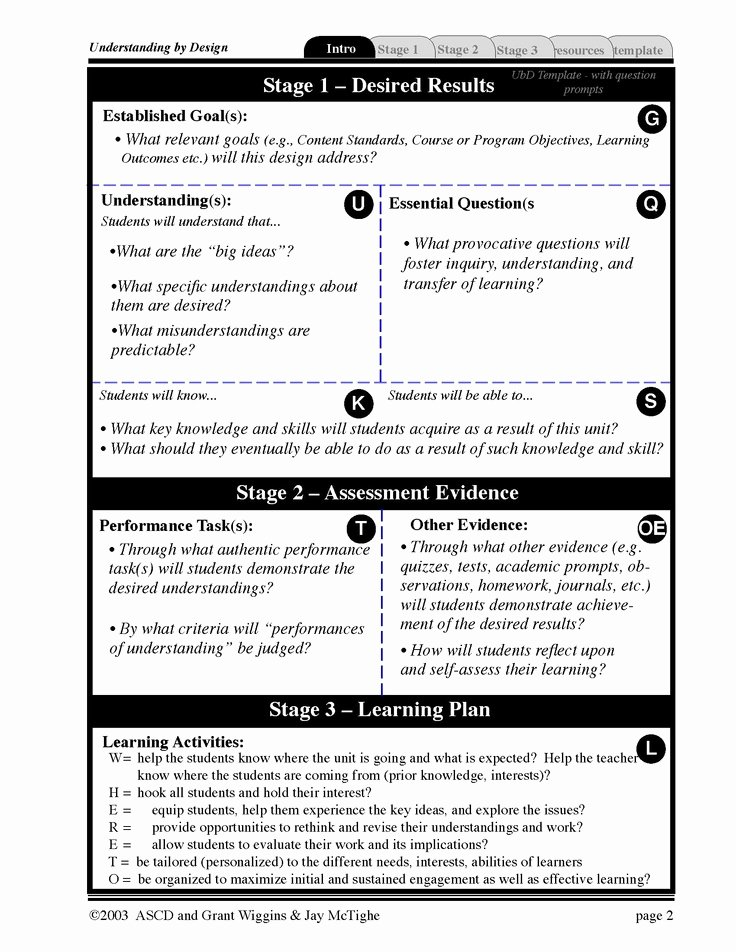 Ubd Lesson Plan Template New Ubd Plan Ubd