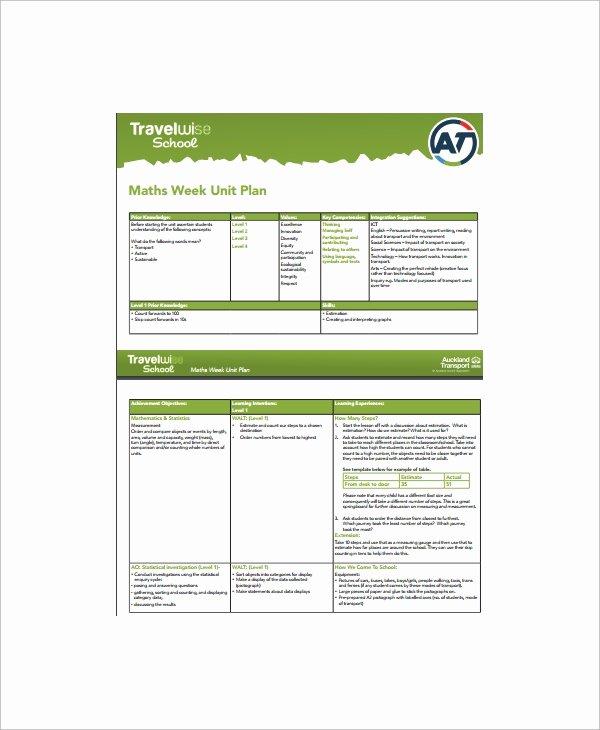 Ubd Unit Plan Template Best Of 8 Unit Plan Samples