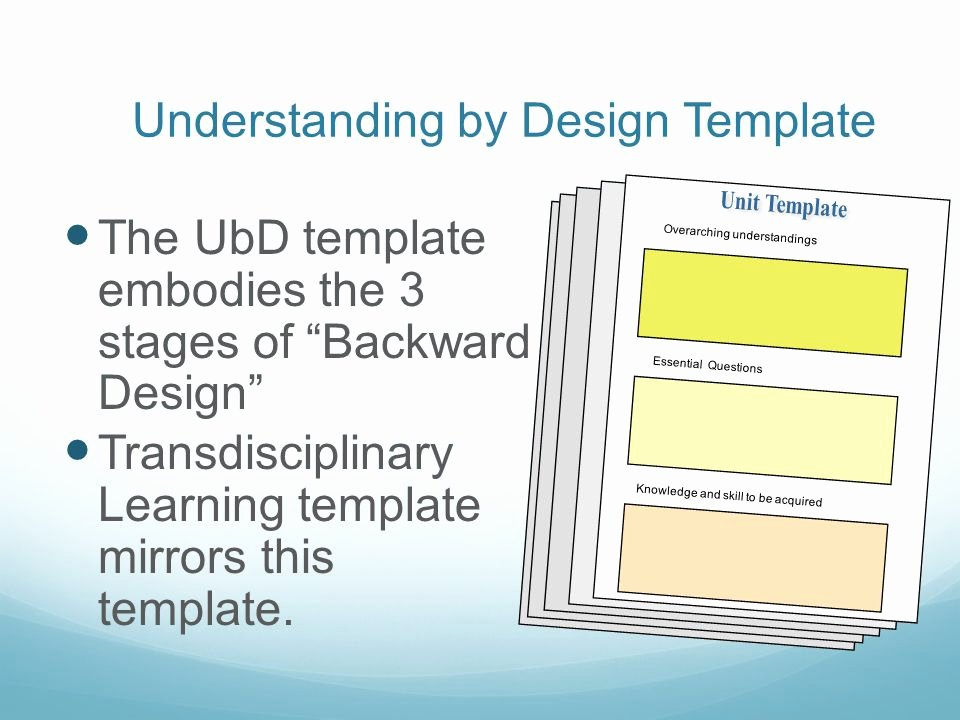 Ubd Unit Plan Template Best Of Transdisciplinary Learning From Concept to Improved