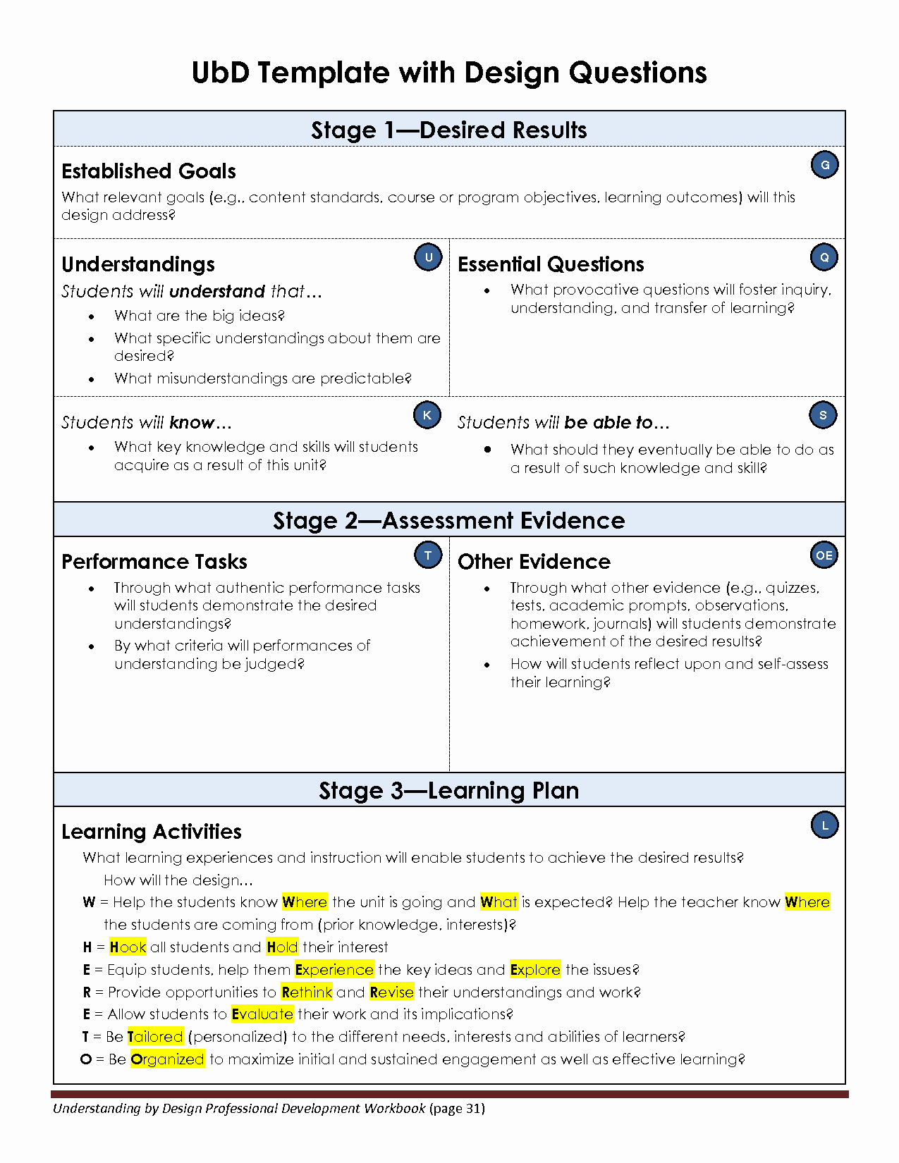 Ubd Unit Plan Template Fresh Ubd Template with Design Questions School