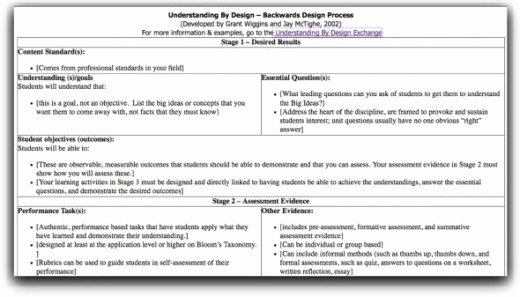 Ubd Unit Plan Template Unique top 10 Lesson Plan Template forms and Websites