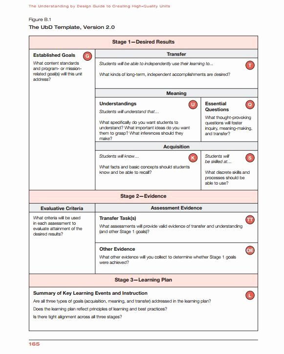Udl Lesson Plan Template Fresh 1000 Images About Universal Design Learning Udl On