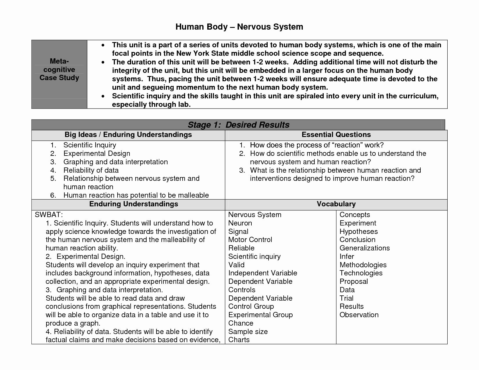 Unit Lesson Plan Template New Unit Plan Template for Secondary Teachers