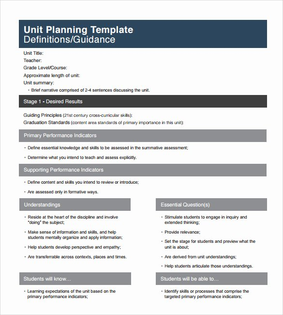 Unit Plan Template Doc Fresh Unit Plan Template