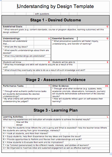 Unit Plan Template Doc New Understanding by Design Template S Psmlaonlinepd