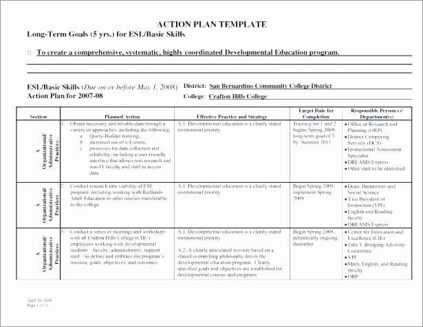 University Lesson Plan Template Awesome College Lesson Plan Templates Free – Teacher Unit Plan